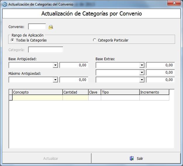 acutalizacion del convenio por categorías