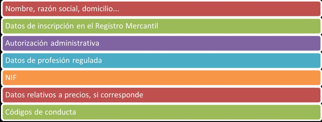 requisitos web lssi